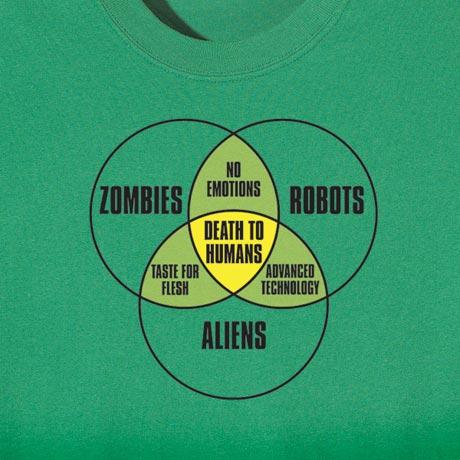 Aliens Robot Zombies Robots And Aliens